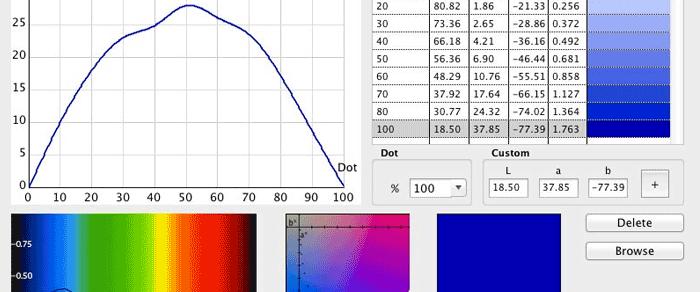 pressSIGN 专色网点计算功能
