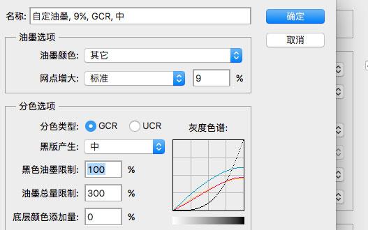 关于UCR/GCR,及其在ProfileMaker和i1Profiler中的应用