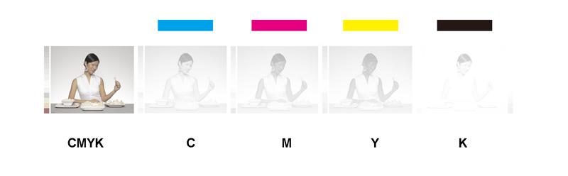 ICC生成过程中的分色设置