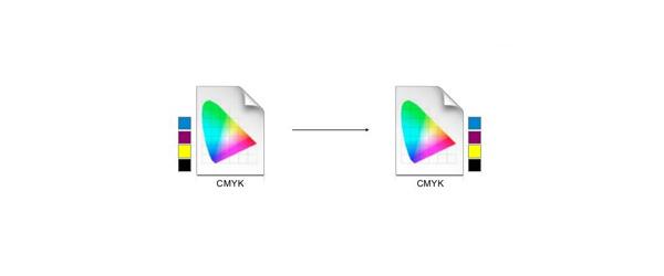 关于DeviceLink iCC特性文件的详解