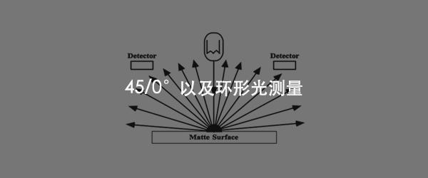 45°/0°, 0°/45°以及环形光测量条件有什么区别?