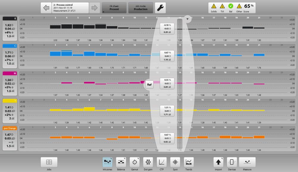 MeasureColor印刷包装色彩控制软件measurecolor_印刷过程控制_001