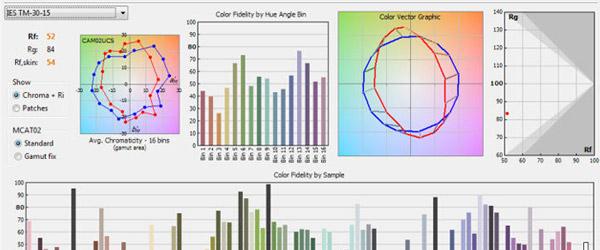 BabelColor CRI显色性测量功能