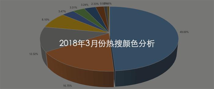 ColorTell色彩管理网2018年3月份热搜颜色数据