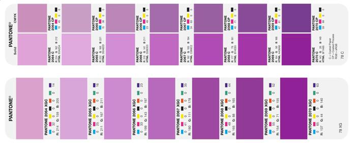 说说PANTONE的扩展色域色卡如何指导包装印刷生产