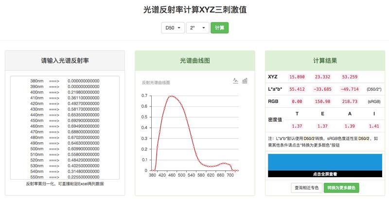 光谱计算XYZ三刺激值和密度值