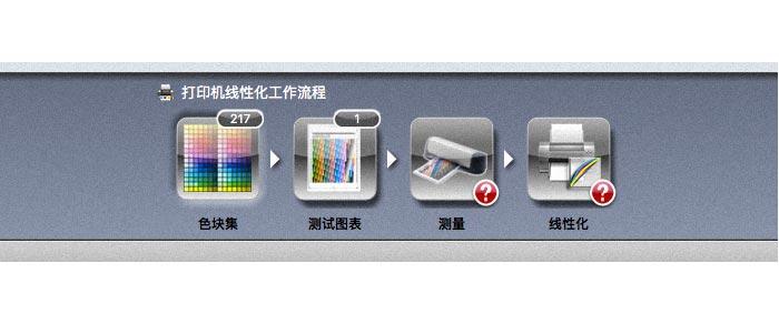关于i1Profiler软件中CMYK打印模式的线性化