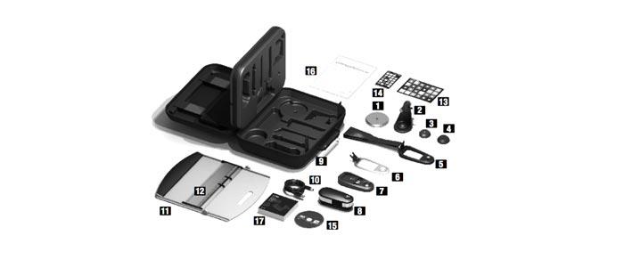 认识i1Pro2分光仪套装中的每个组件