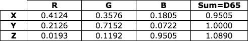 Adobe RGB 和 sRGB之间的比较(6)